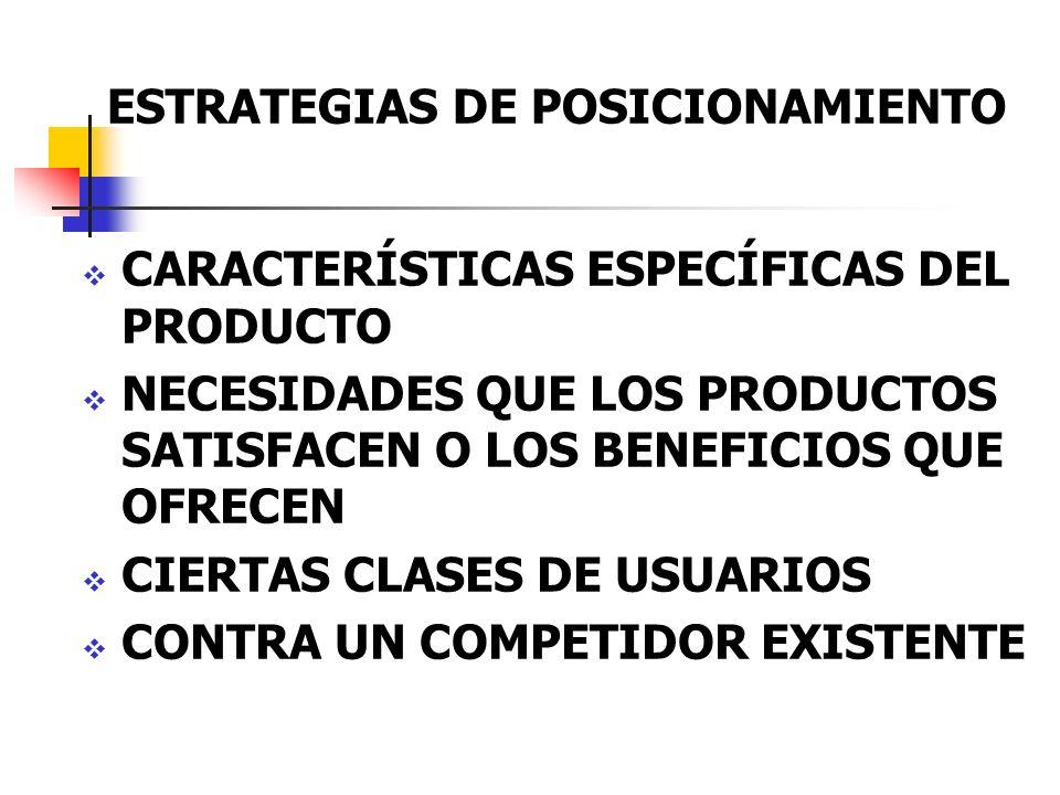 ESTRATEGIAS DE POSICIONAMIENTO