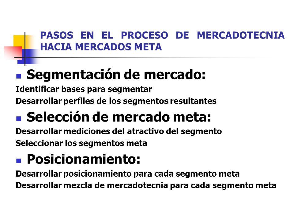 PASOS EN EL PROCESO DE MERCADOTECNIA HACIA MERCADOS META