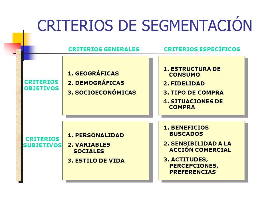 CRITERIOS DE SEGMENTACIÓN