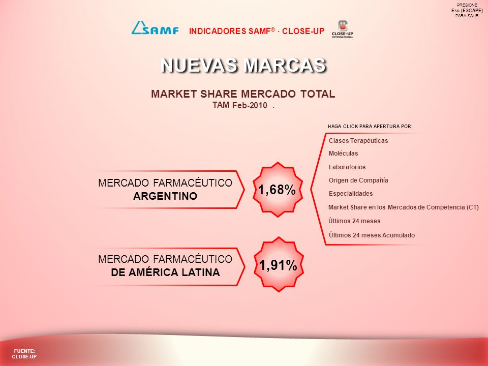 MARKET SHARE MERCADO TOTAL
