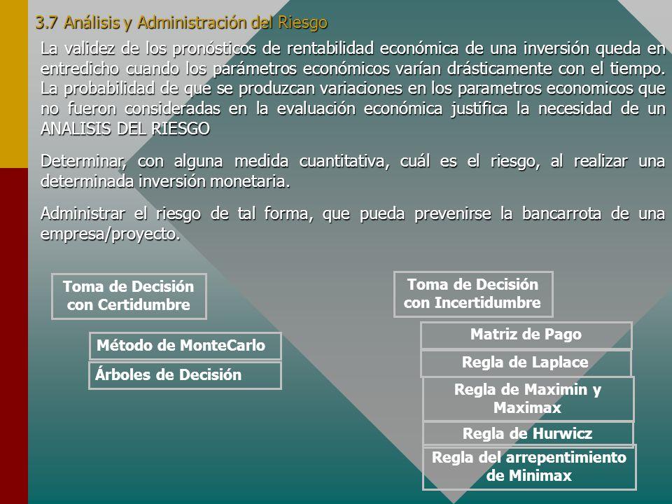 3.7 Análisis y Administración del Riesgo