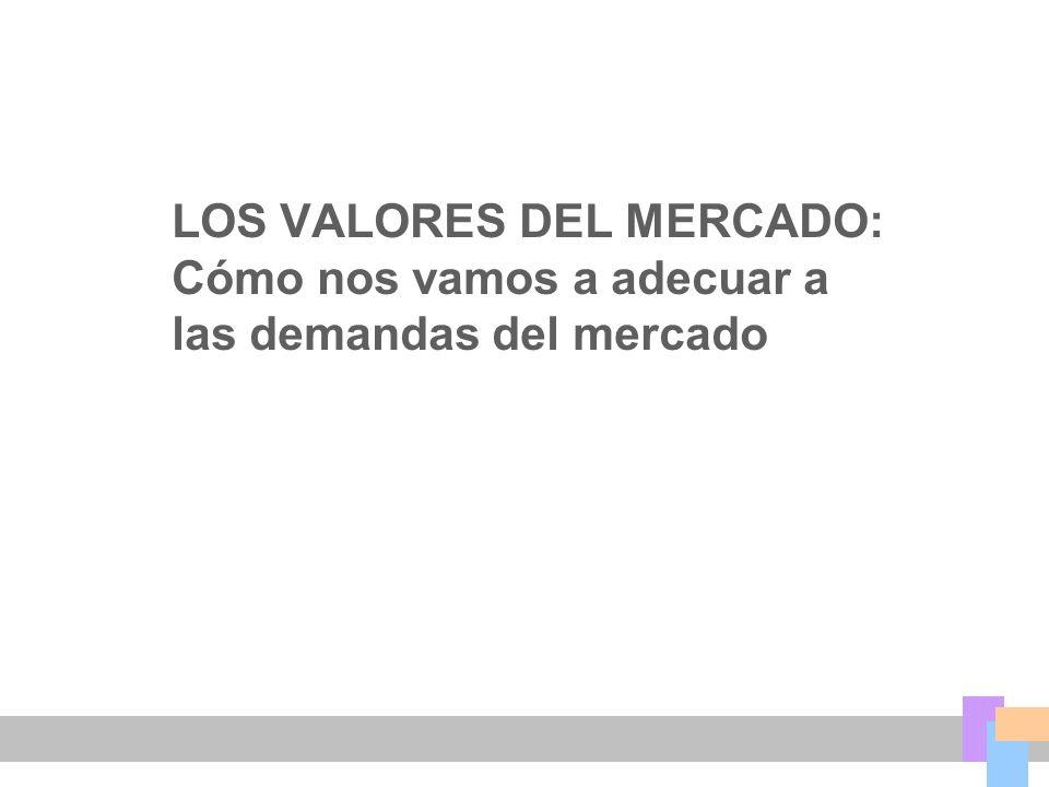 LOS VALORES DEL MERCADO: Cómo nos vamos a adecuar a las demandas del mercado