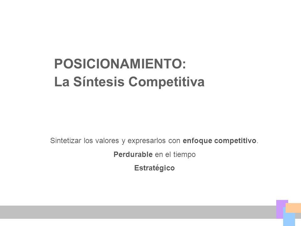 POSICIONAMIENTO: La Síntesis Competitiva