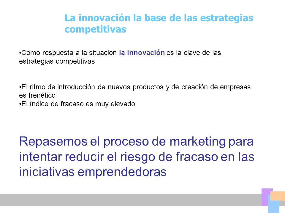 La innovación la base de las estrategias competitivas