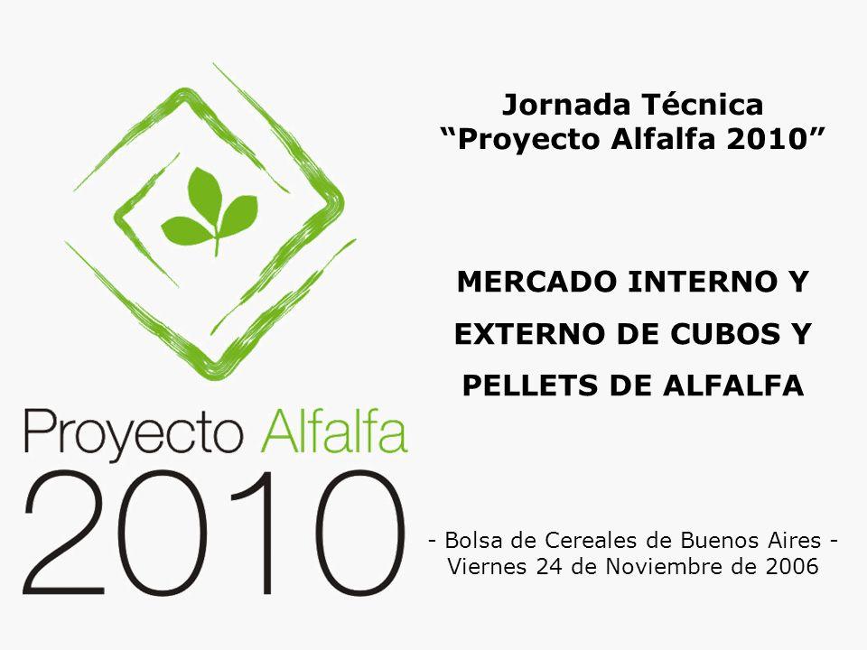 MERCADO INTERNO Y EXTERNO DE CUBOS Y PELLETS DE ALFALFA