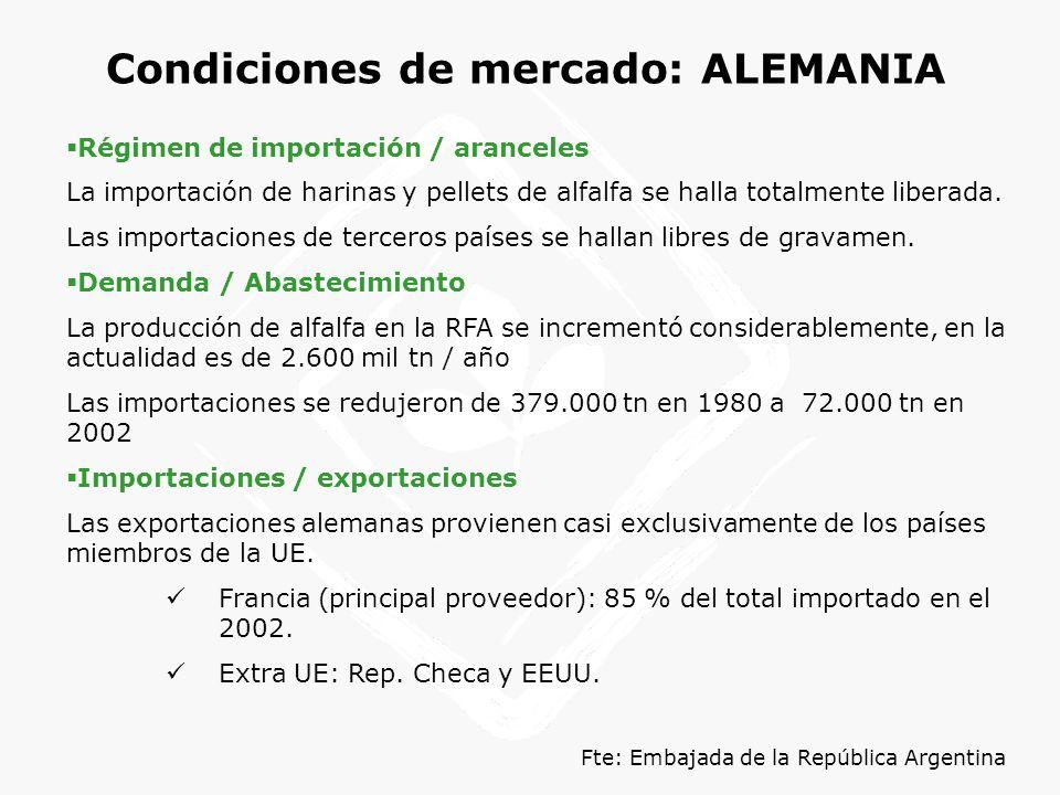 Condiciones de mercado: ALEMANIA