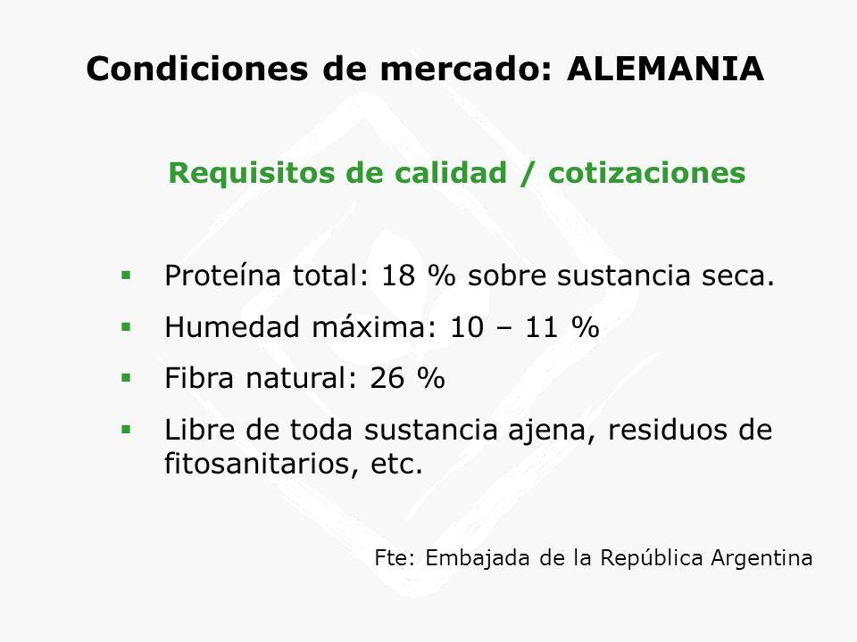 Condiciones de mercado: ALEMANIA Requisitos de calidad / cotizaciones