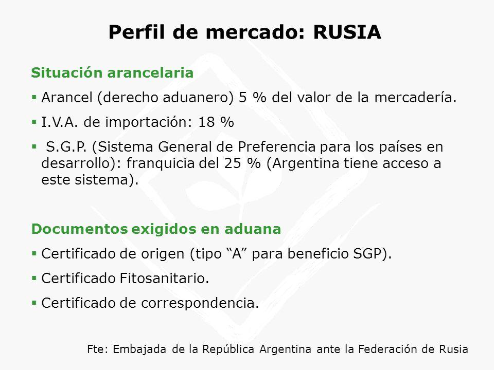 Perfil de mercado: RUSIA
