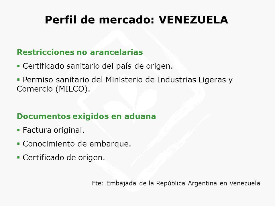 Perfil de mercado: VENEZUELA