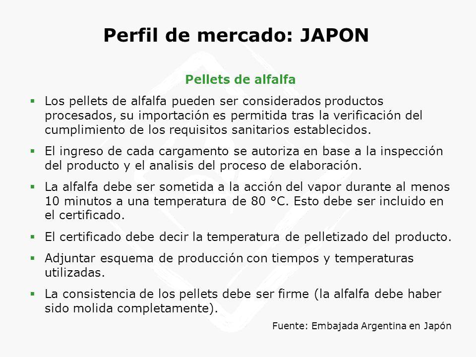 Perfil de mercado: JAPON