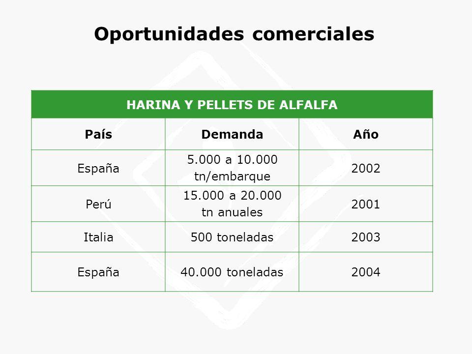 Oportunidades comerciales HARINA Y PELLETS DE ALFALFA