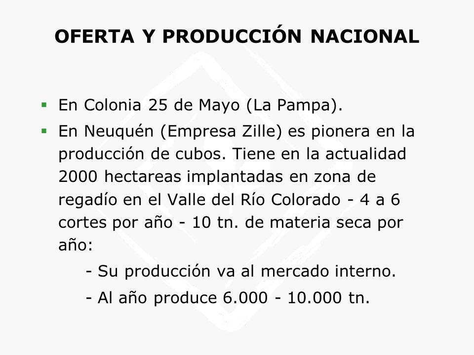 OFERTA Y PRODUCCIÓN NACIONAL