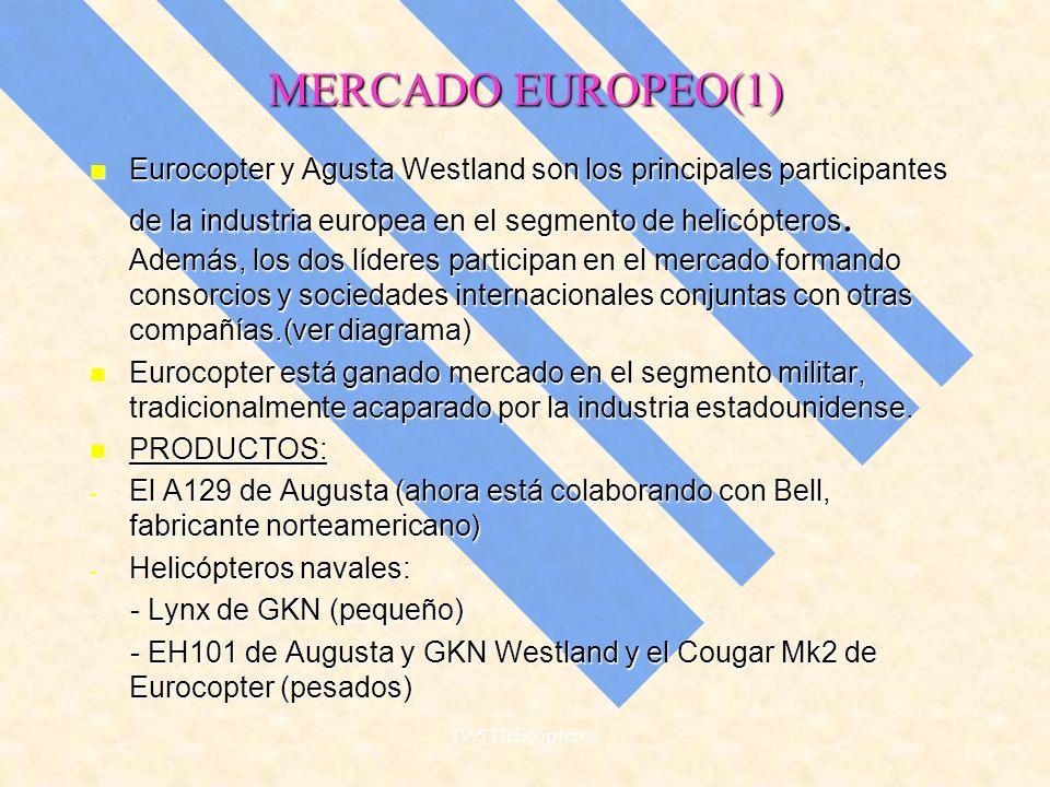 MERCADO EUROPEO(1)