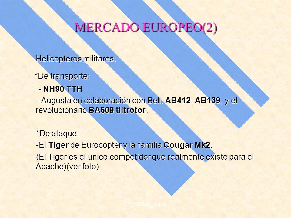 MERCADO EUROPEO(2) *De transporte: Helicopteros militares: - NH90 TTH