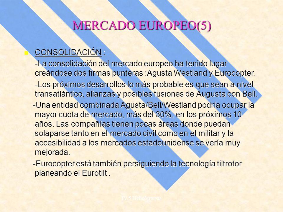 MERCADO EUROPEO(5) CONSOLIDACIÓN :