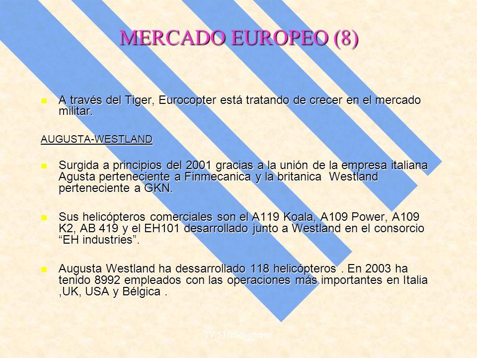 MERCADO EUROPEO (8) A través del Tiger, Eurocopter está tratando de crecer en el mercado militar. AUGUSTA-WESTLAND.