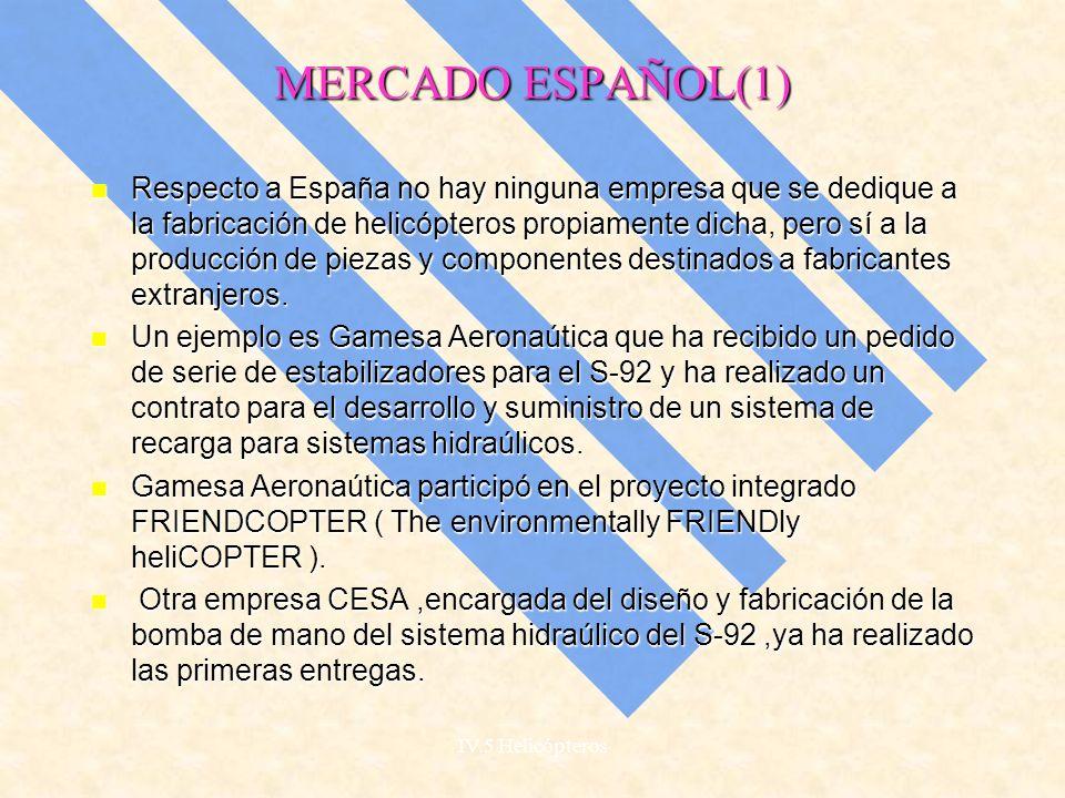 MERCADO ESPAÑOL(1)