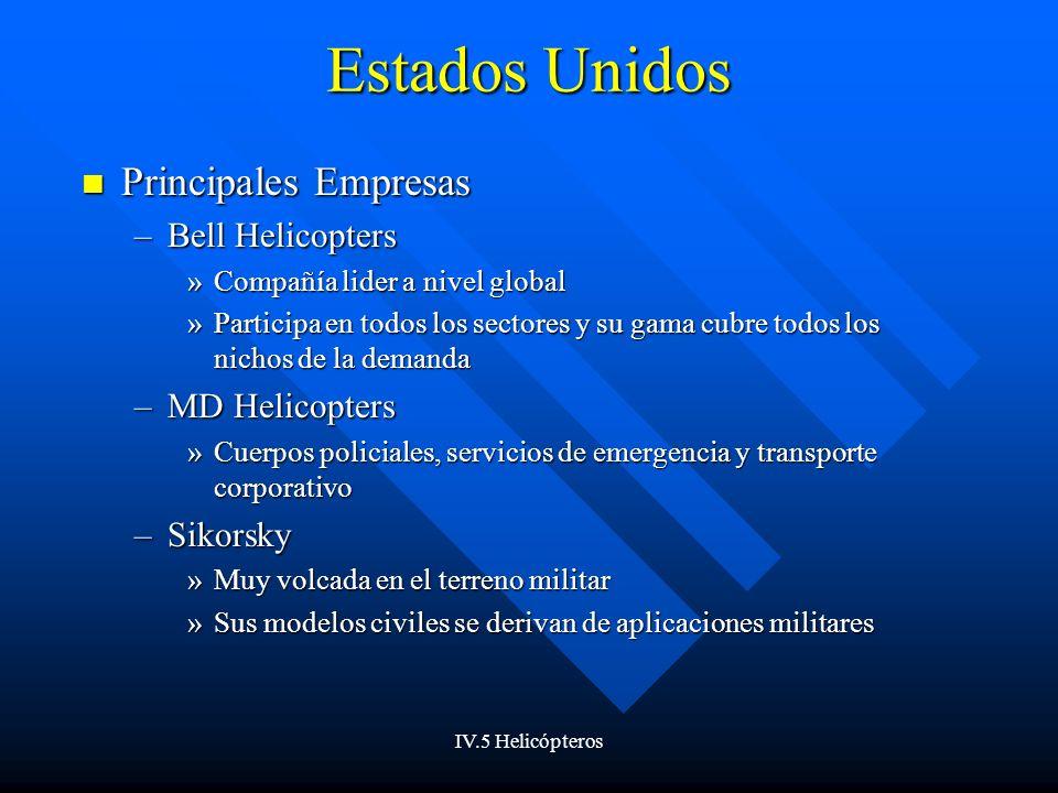 Estados Unidos Principales Empresas Bell Helicopters MD Helicopters