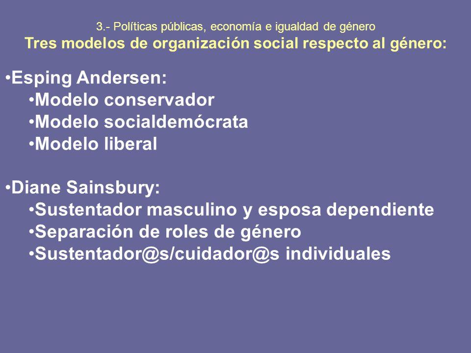 Tres modelos de organización social respecto al género: