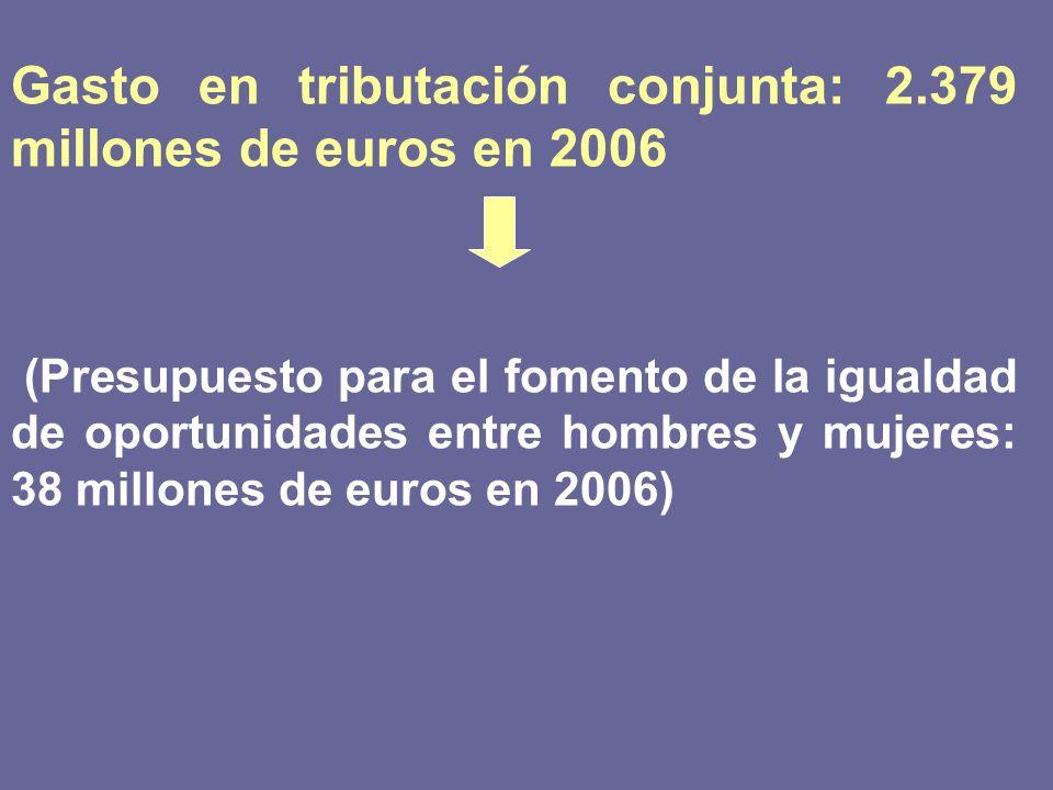 Gasto en tributación conjunta: 2.379 millones de euros en 2006