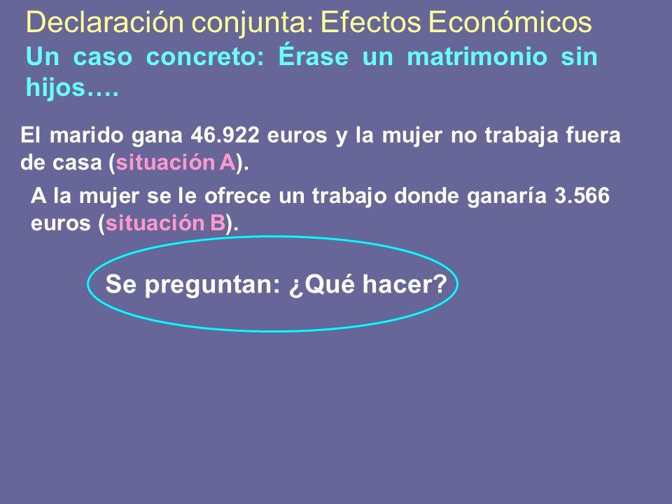 Declaración conjunta: Efectos Económicos