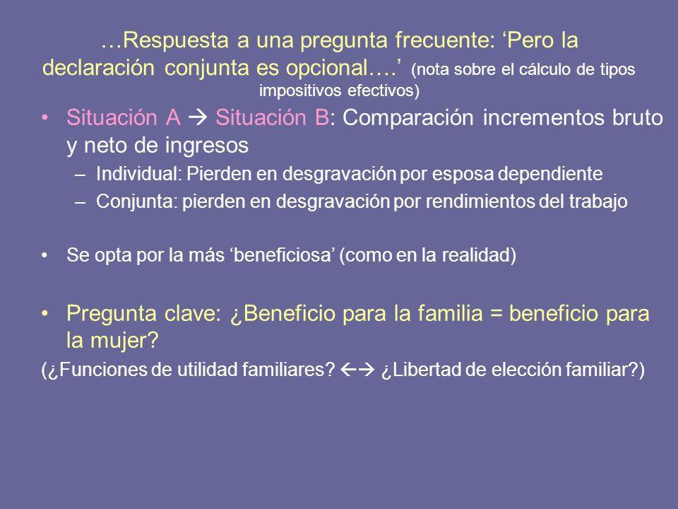 Pregunta clave: ¿Beneficio para la familia = beneficio para la mujer