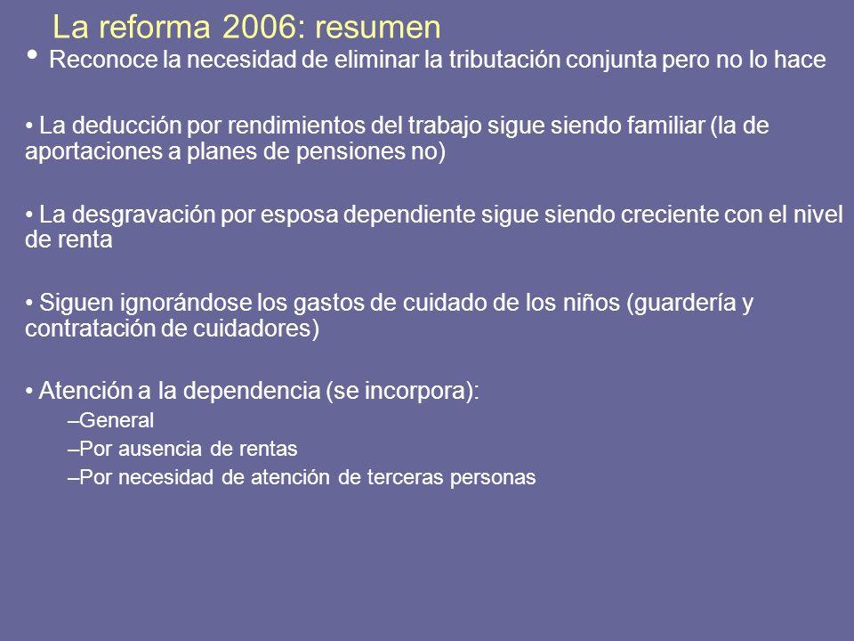 La reforma 2006: resumen Reconoce la necesidad de eliminar la tributación conjunta pero no lo hace.