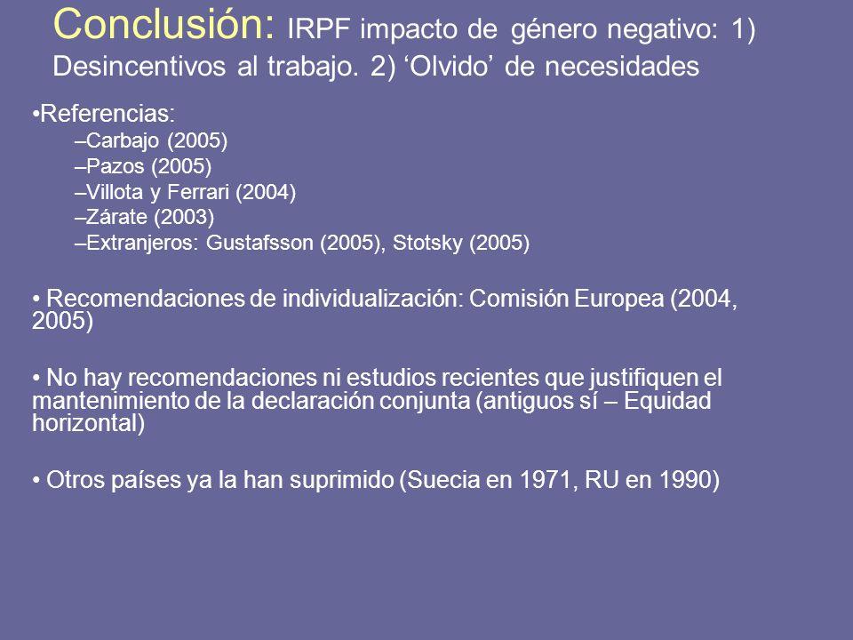 Conclusión: IRPF impacto de género negativo: 1) Desincentivos al trabajo. 2) 'Olvido' de necesidades