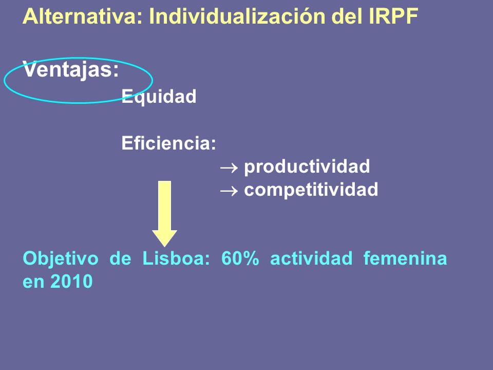 Alternativa: Individualización del IRPF Ventajas: Equidad