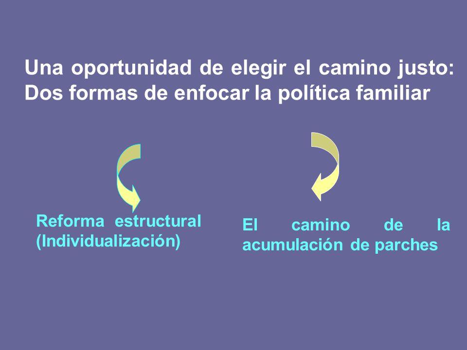 Una oportunidad de elegir el camino justo: Dos formas de enfocar la política familiar