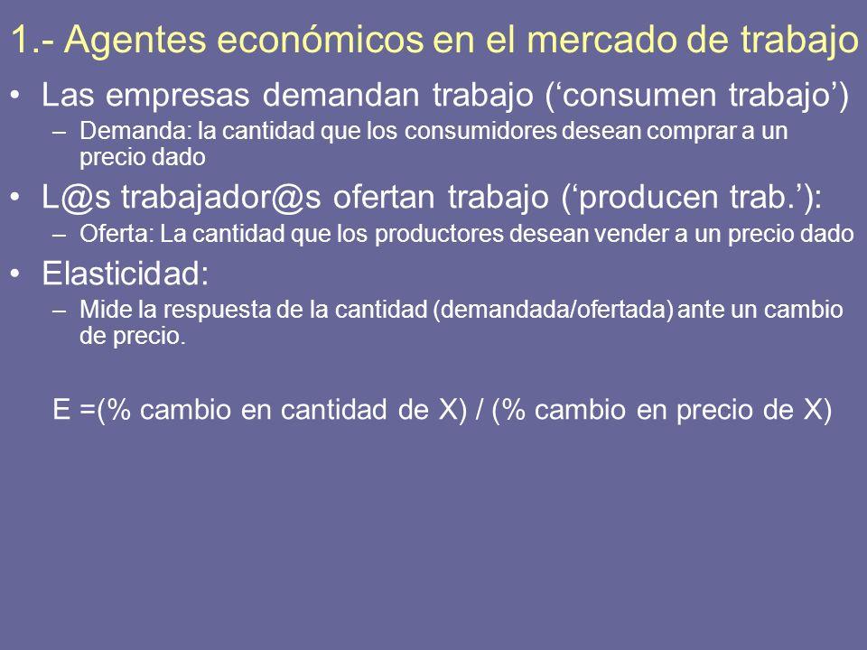 1.- Agentes económicos en el mercado de trabajo
