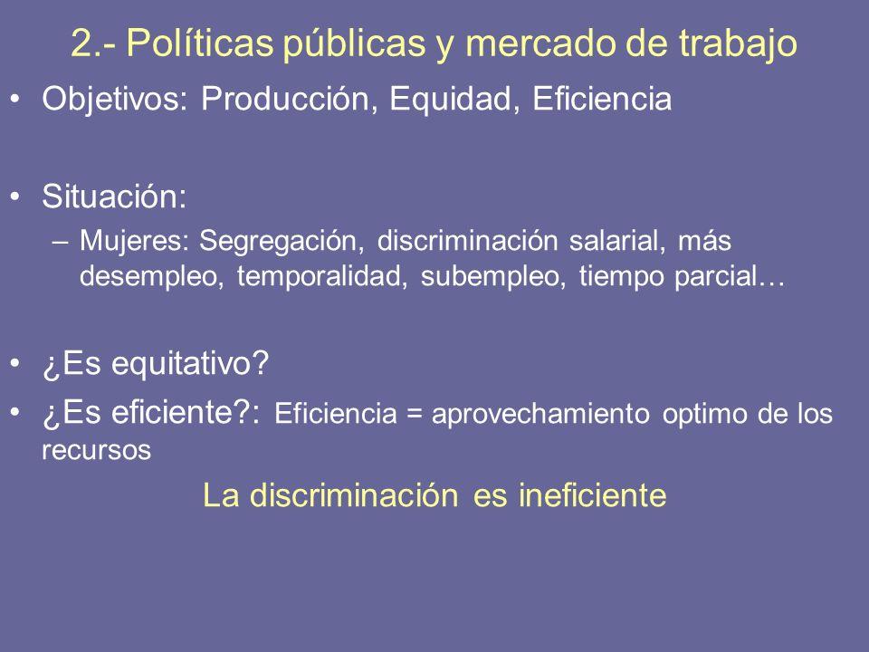 2.- Políticas públicas y mercado de trabajo