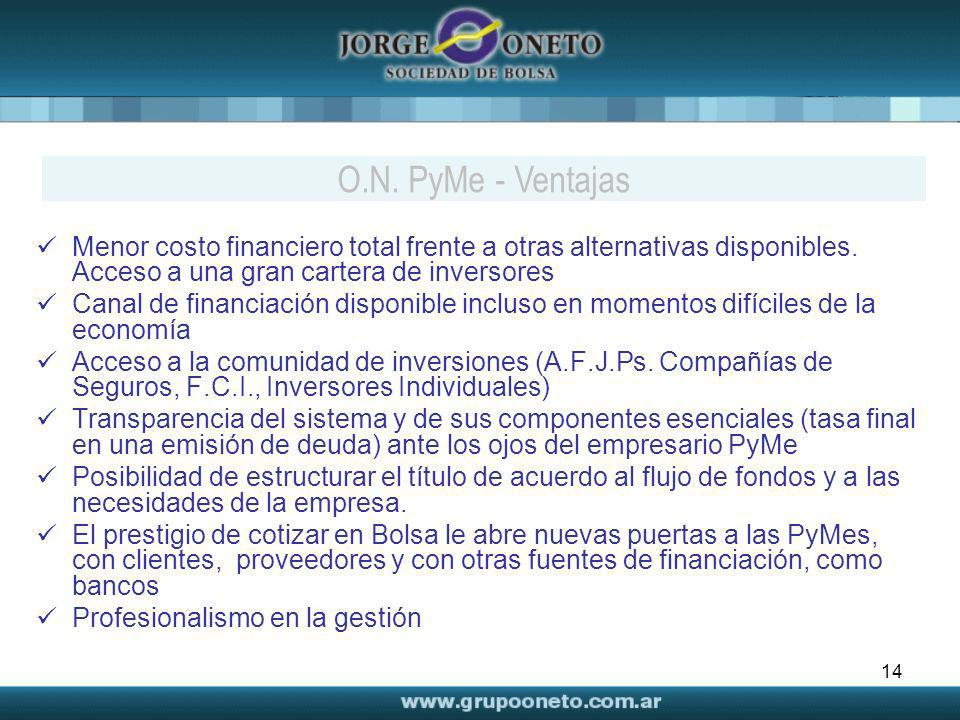 O.N. PyMe - Ventajas Menor costo financiero total frente a otras alternativas disponibles. Acceso a una gran cartera de inversores.