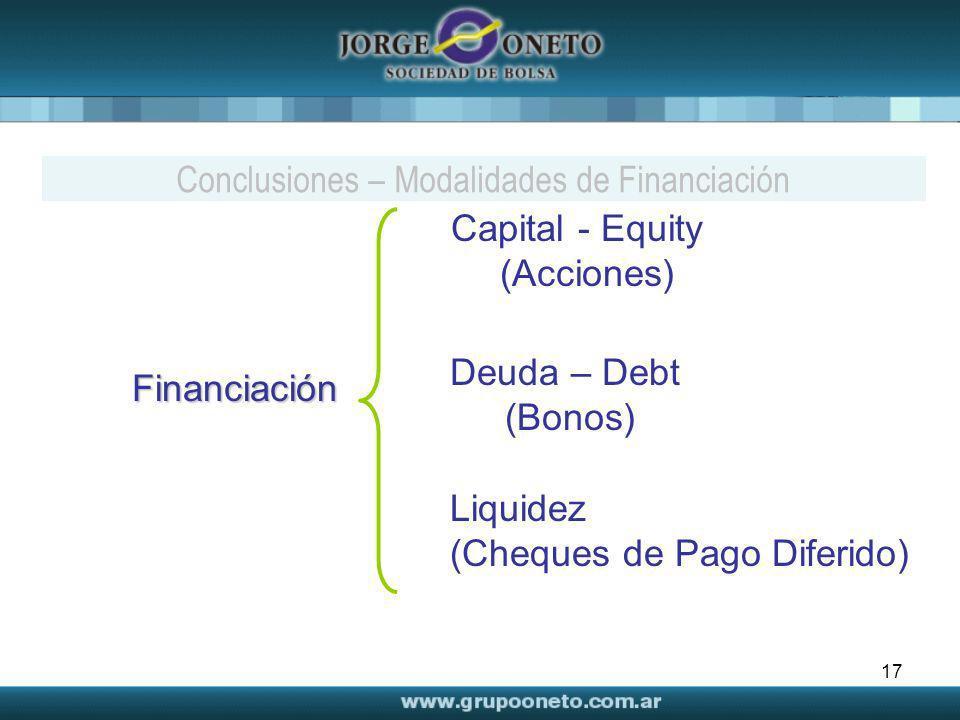 Conclusiones – Modalidades de Financiación