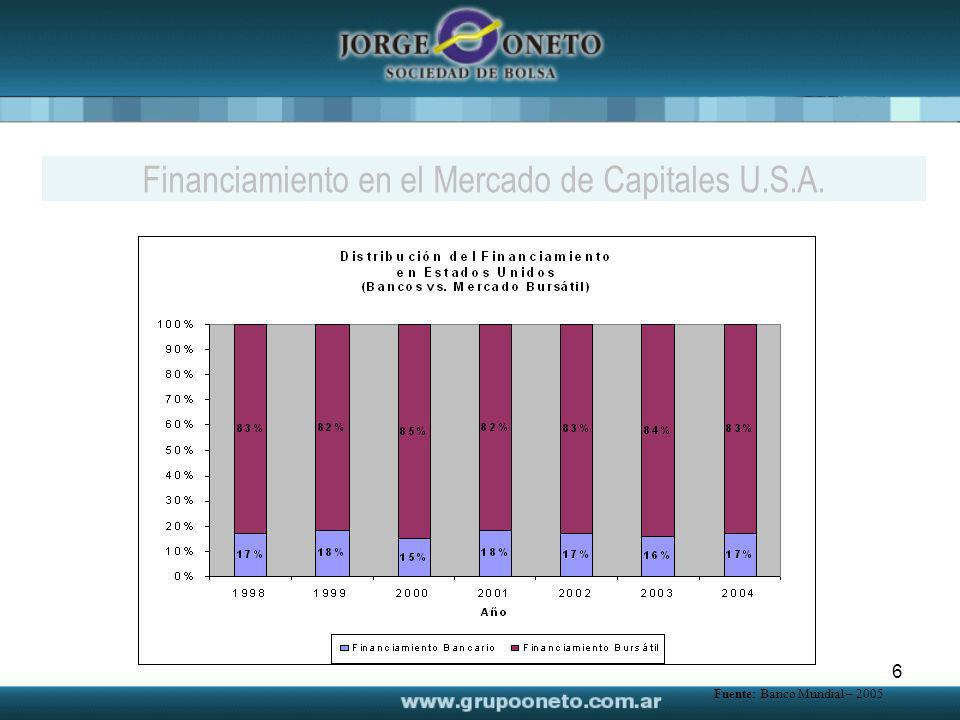 Financiamiento en el Mercado de Capitales U.S.A.