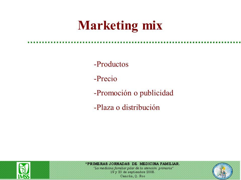 Marketing mix Productos Precio Promoción o publicidad