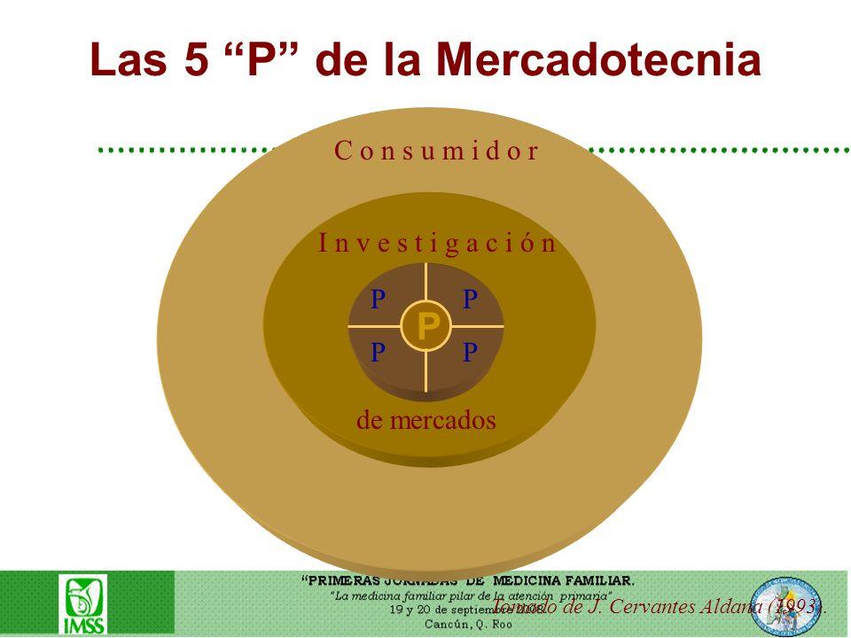 Las 5 P de la Mercadotecnia
