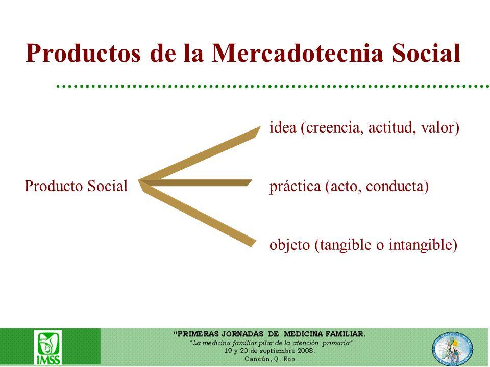 Productos de la Mercadotecnia Social