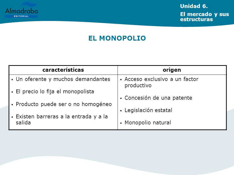 EL MONOPOLIO Unidad 6. El mercado y sus estructuras características