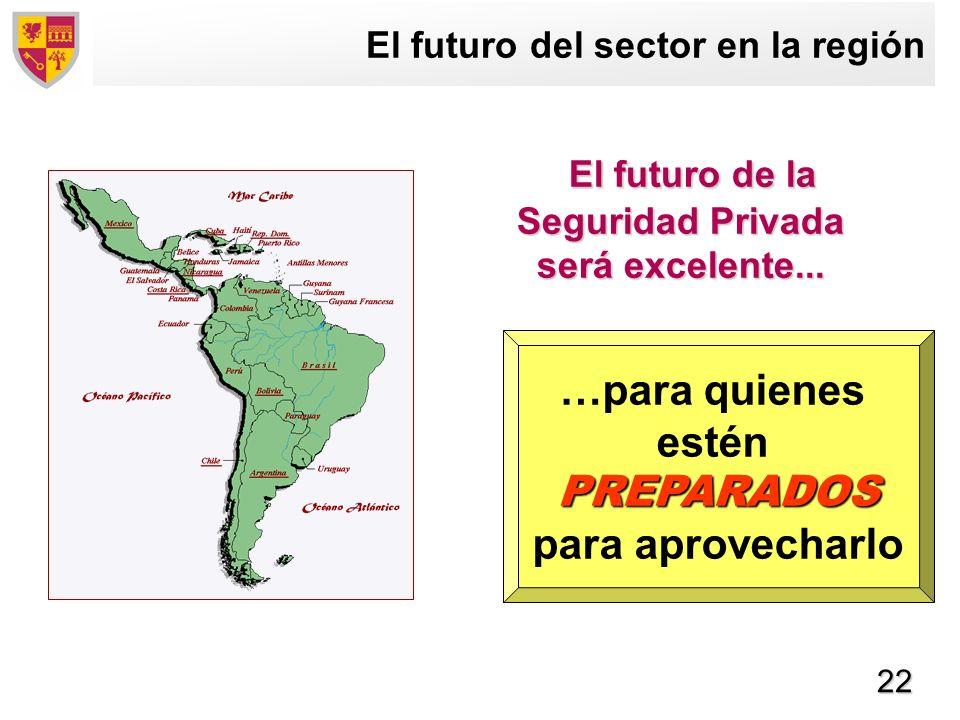El futuro del sector en la región