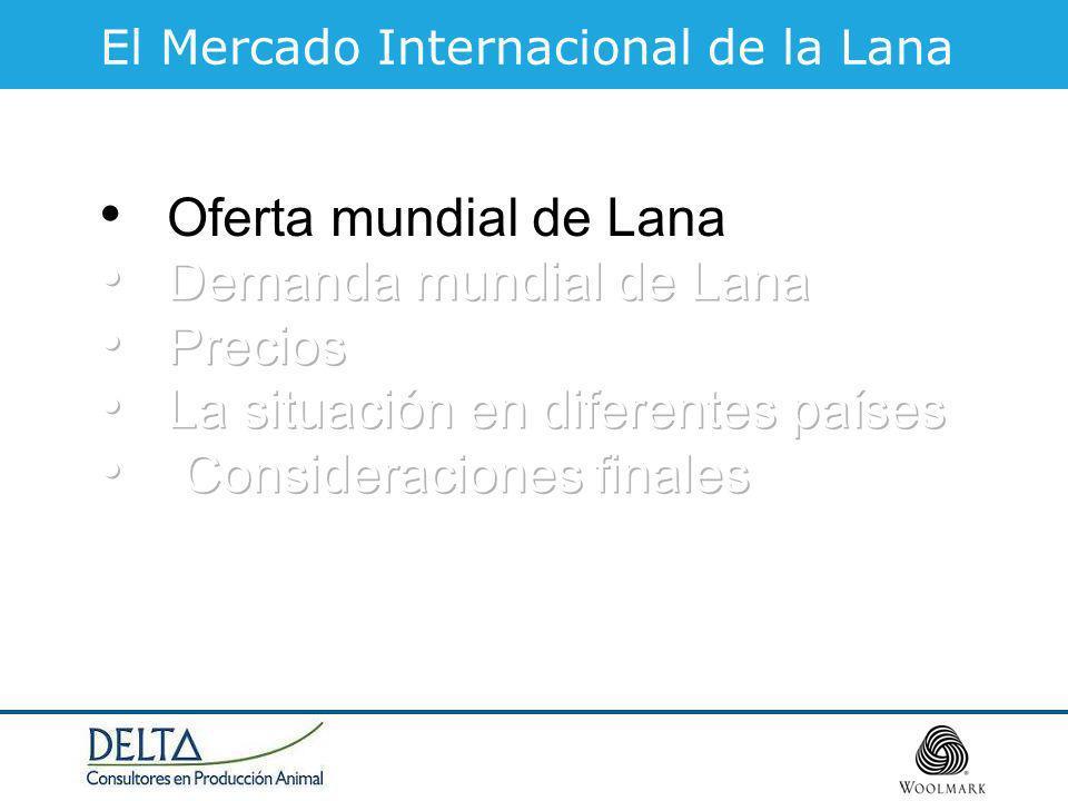 Demanda mundial de Lana Precios La situación en diferentes países