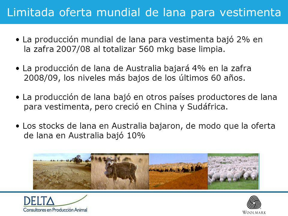 Limitada oferta mundial de lana para vestimenta
