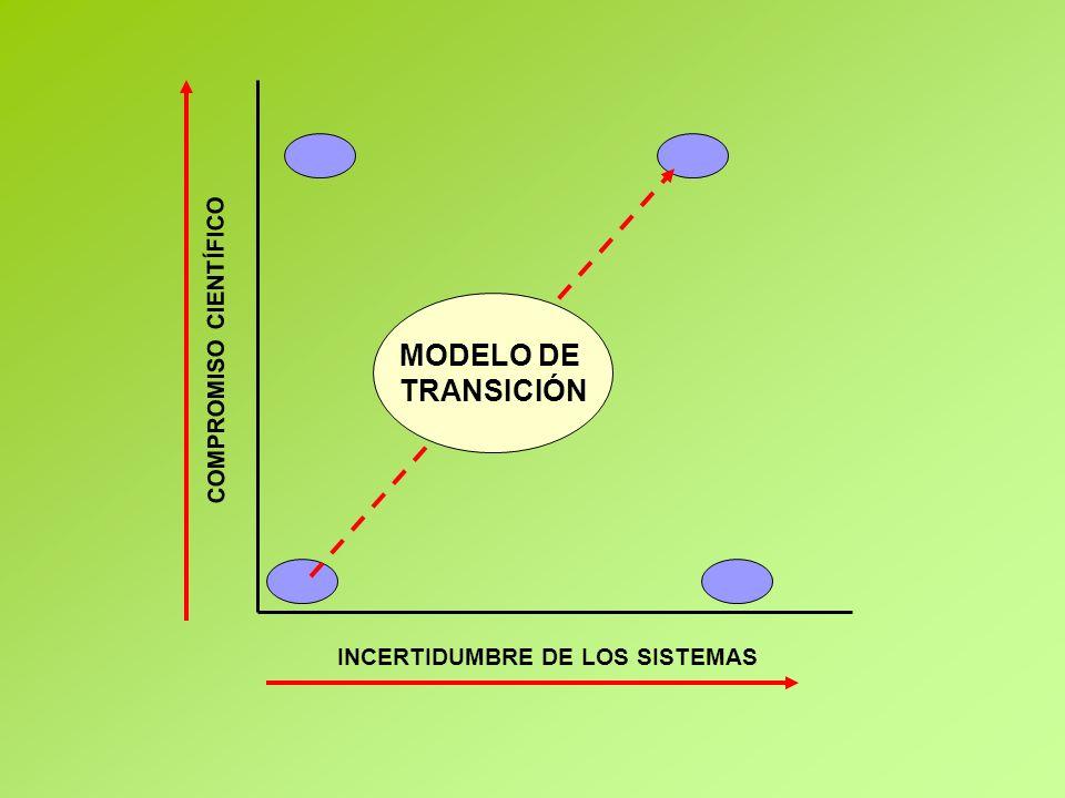 MODELO DE TRANSICIÓN COMPROMISO CIENTÍFICO