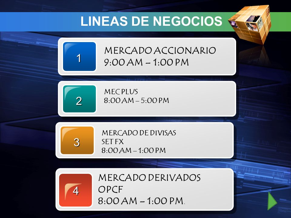 LINEAS DE NEGOCIOS 1 2 3 4 MERCADO ACCIONARIO 9:00 AM – 1:00 PM