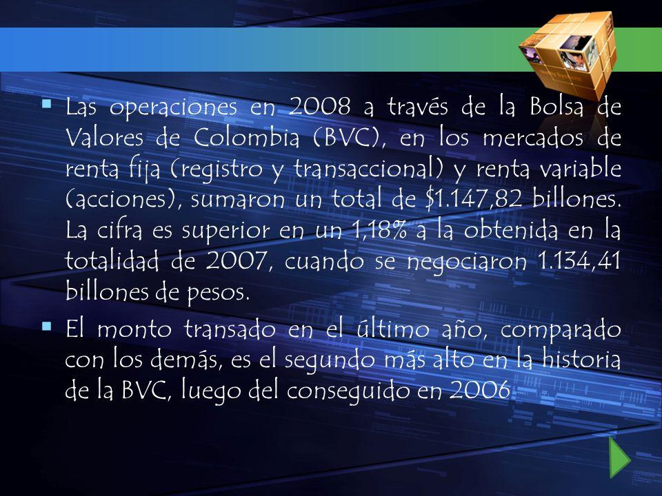 Las operaciones en 2008 a través de la Bolsa de Valores de Colombia (BVC), en los mercados de renta fija (registro y transaccional) y renta variable (acciones), sumaron un total de $1.147,82 billones. La cifra es superior en un 1,18% a la obtenida en la totalidad de 2007, cuando se negociaron 1.134,41 billones de pesos.