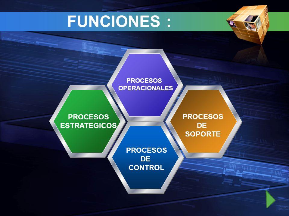 FUNCIONES : PROCESOS OPERACIONALES ESTRATEGICOS DE SOPORTE CONTROL