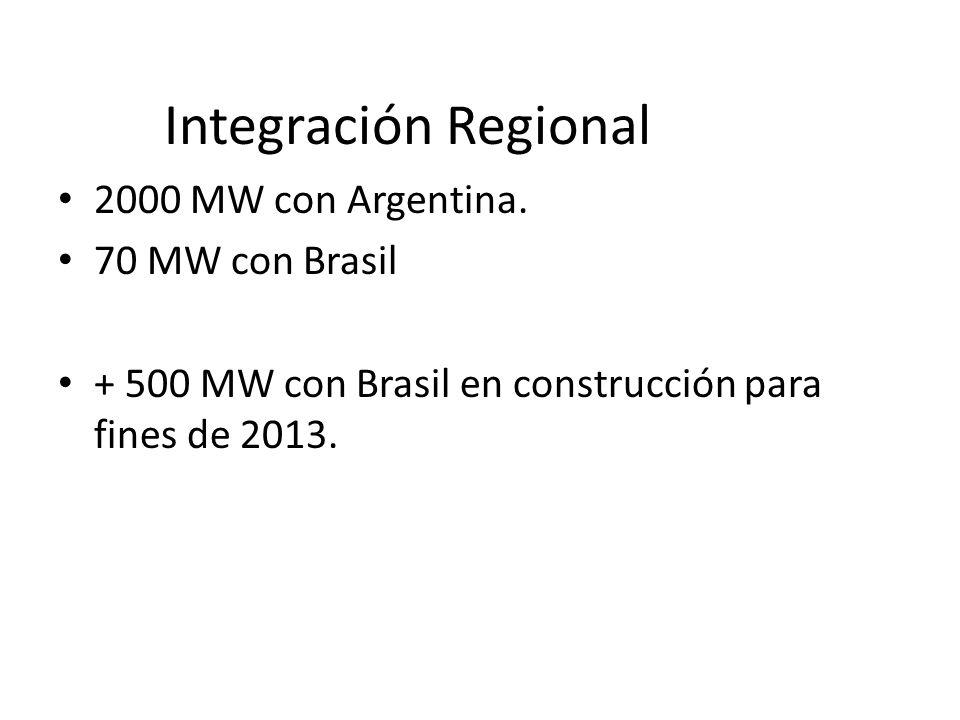 Integración Regional 2000 MW con Argentina. 70 MW con Brasil