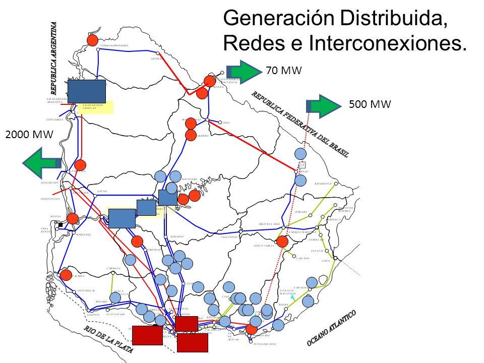 Generación Distribuida, Redes e Interconexiones.