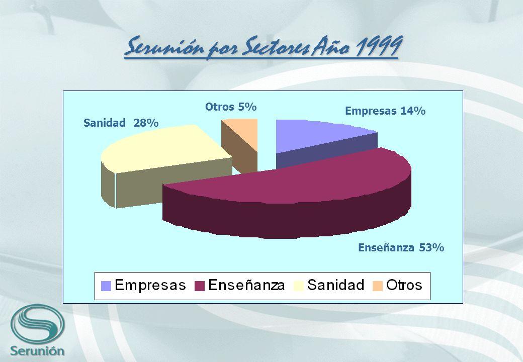 Serunión por Sectores Año 1999