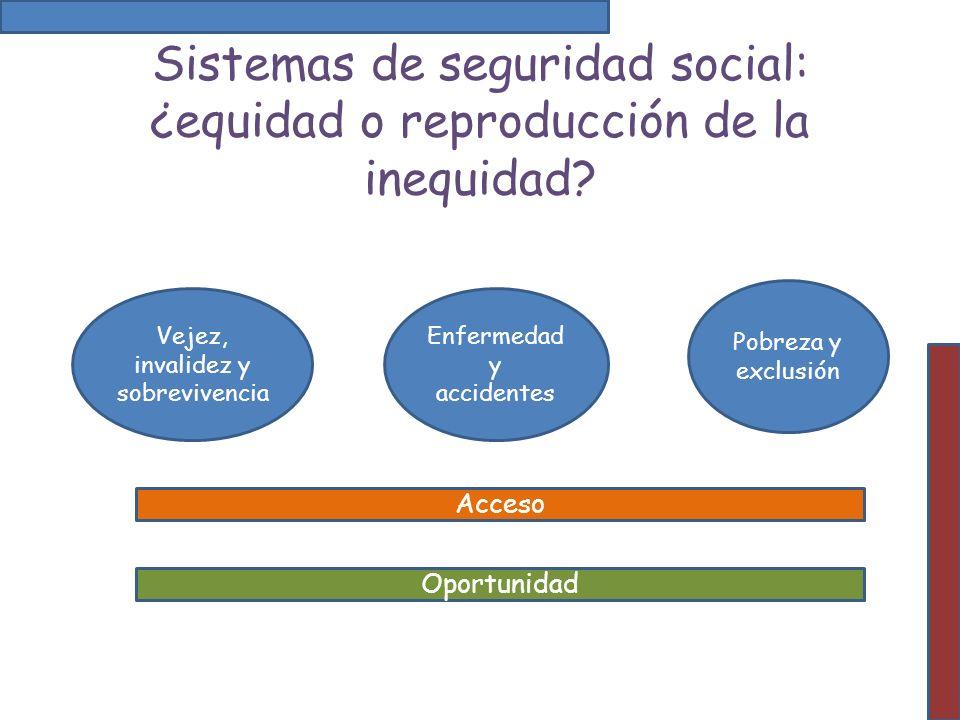 Sistemas de seguridad social: ¿equidad o reproducción de la inequidad
